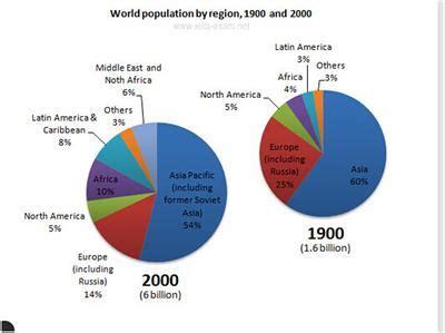 An ageing population essay day - jabbfa